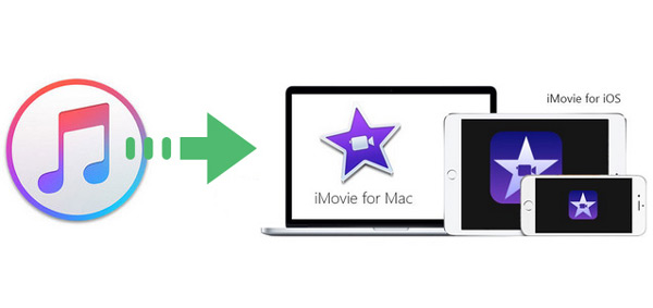 Solved] Import Apple Music to iMovie without hassle - DRM Wizard